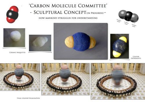 Carbon Molecule Committee
